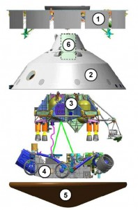 NASA MSL spacecraft exploded vie